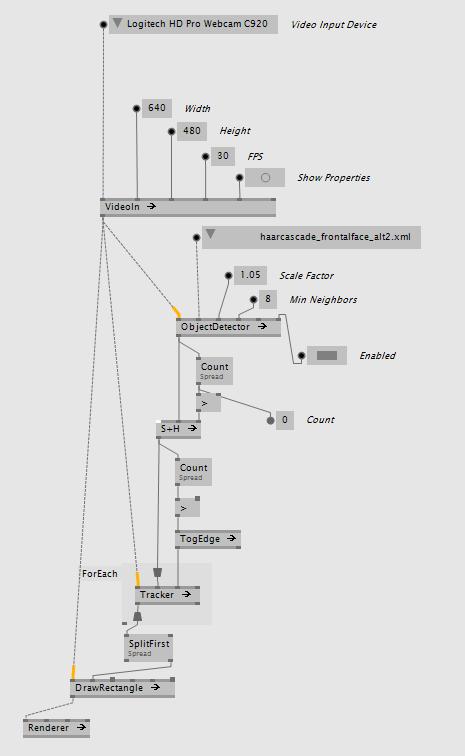 VL openCV haar cascade enum - bug - Forum
