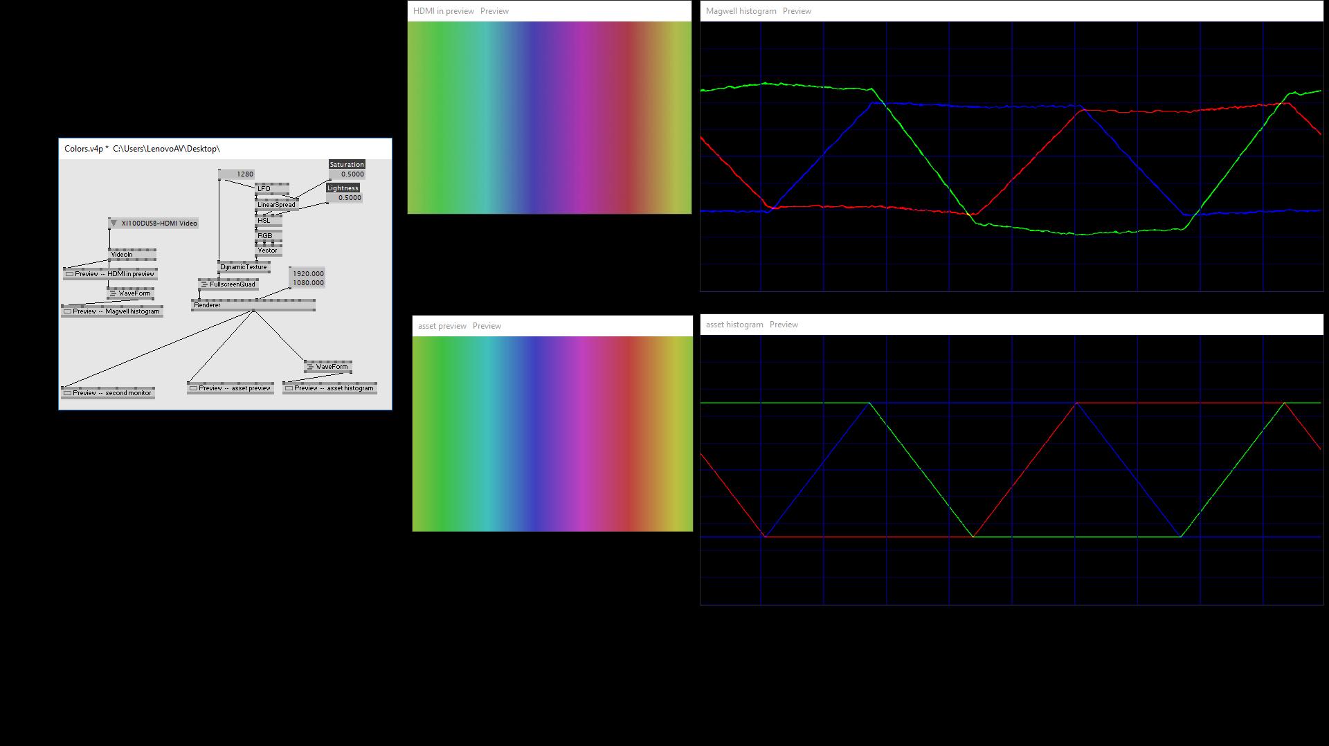 Color Histogram / Scopes - question - Forum